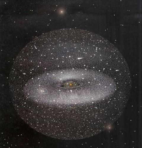 Oort cloud – a cloud of comets and bits of junk